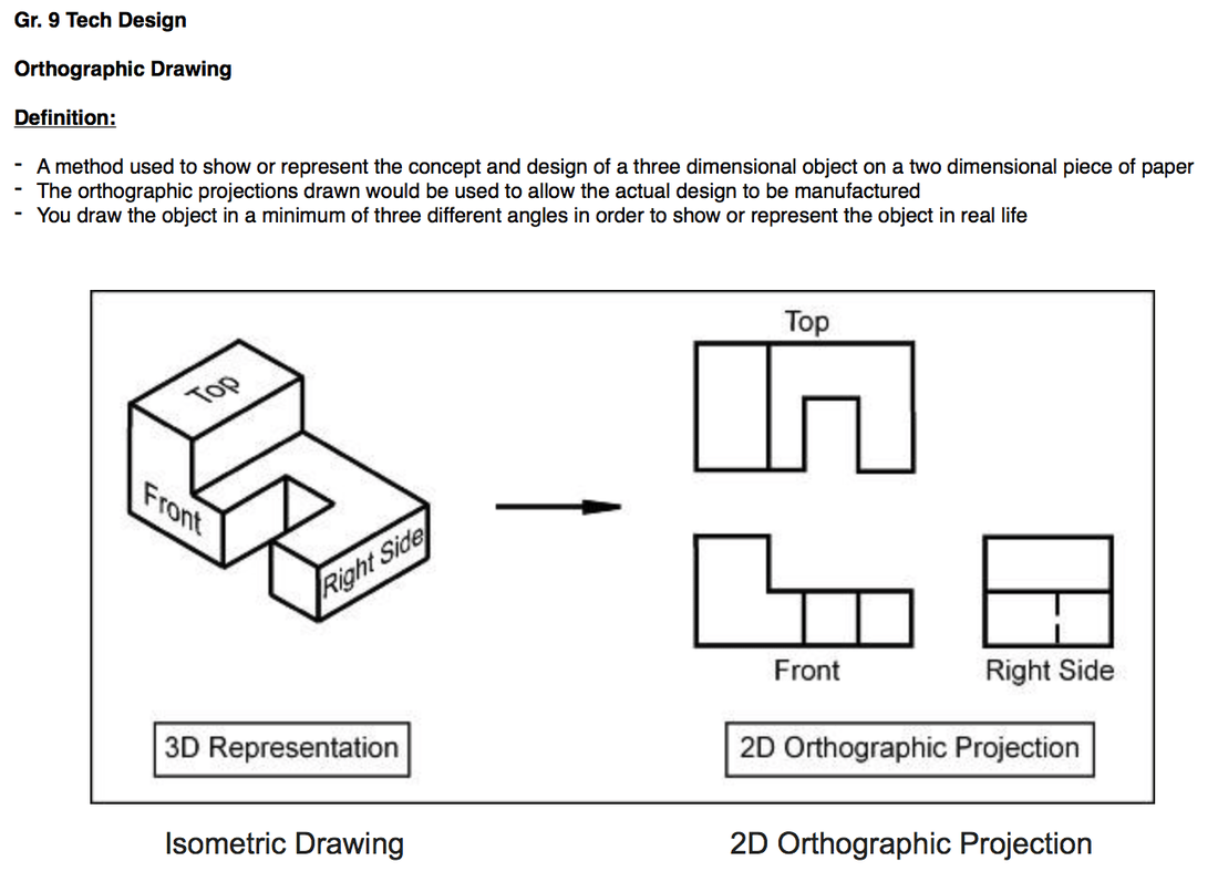 Orthographic projection | engineering | Britannica.com